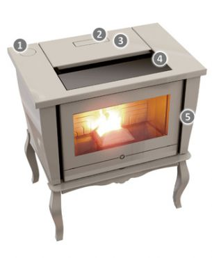 poele a granule evacuation fumee dessus id es d coration. Black Bedroom Furniture Sets. Home Design Ideas